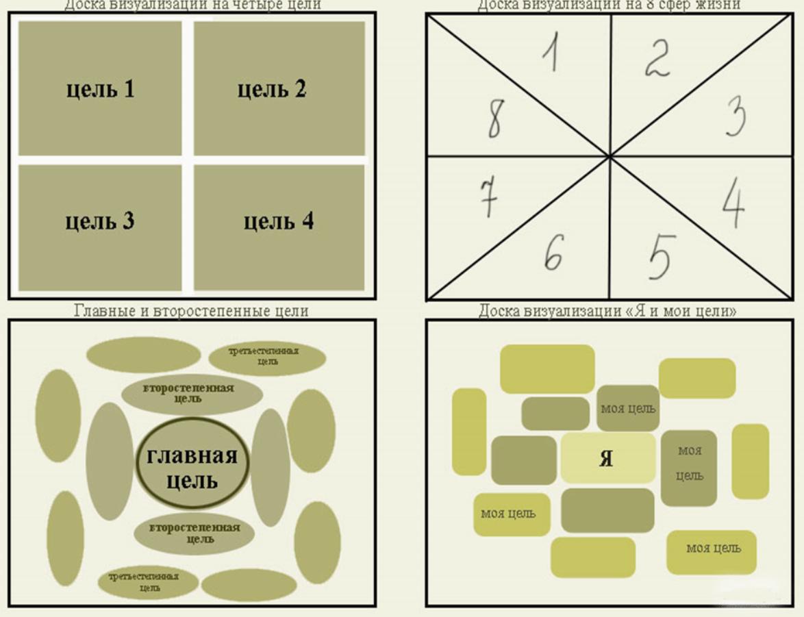 Квадратное распределение желаний на доске
